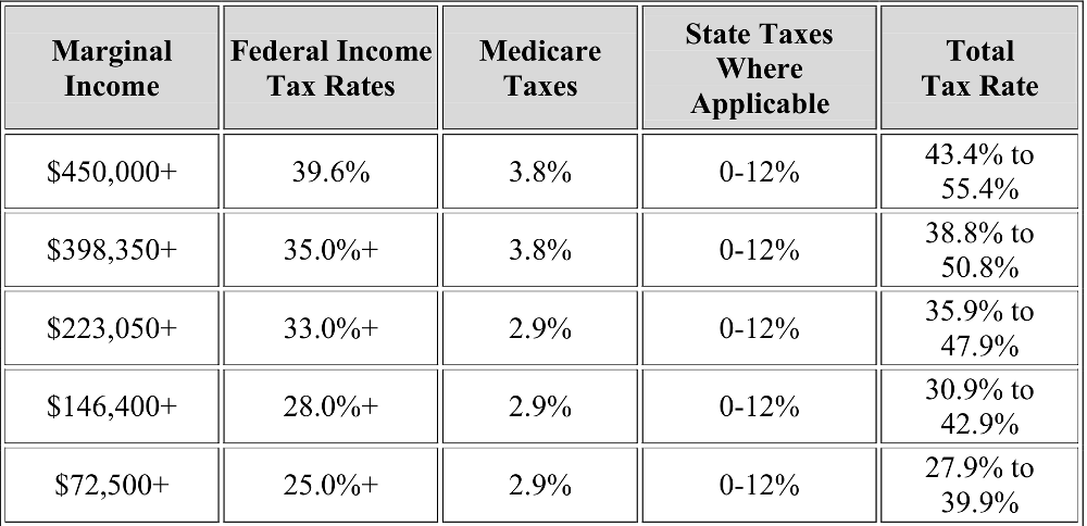 Tax-Table1
